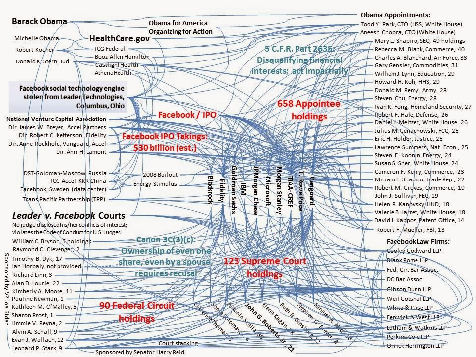 Obamacare-Conflicts-Flow-Chart